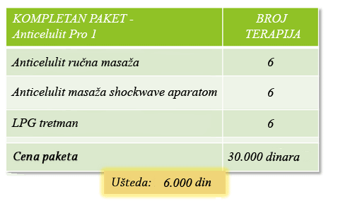anticelulit-pro-paket