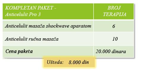 paket anticelulit pro3